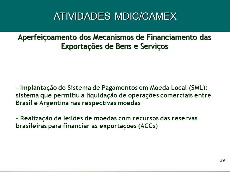 29 ATIVIDADES MDIC/CAMEX - Implantação do Sistema de Pagamentos em Moeda Local (SML): sistema que permitiu a liquidação de operações comerciais entre
