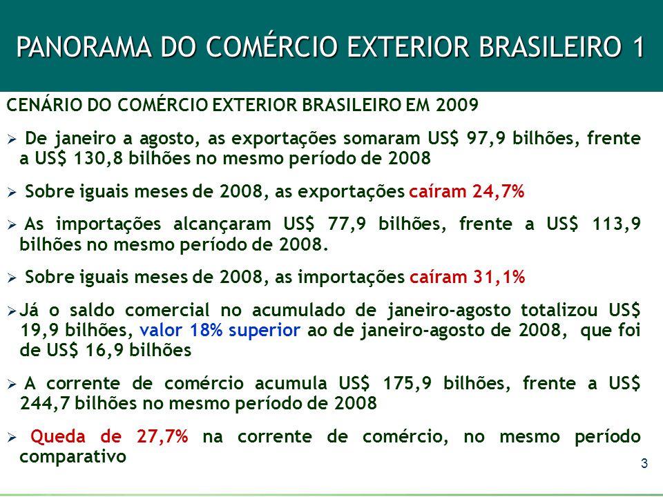 3 PANORAMA DO COMÉRCIO EXTERIOR BRASILEIRO 1 CENÁRIO DO COMÉRCIO EXTERIOR BRASILEIRO EM 2009  De janeiro a agosto, as exportações somaram US$ 97,9 bi