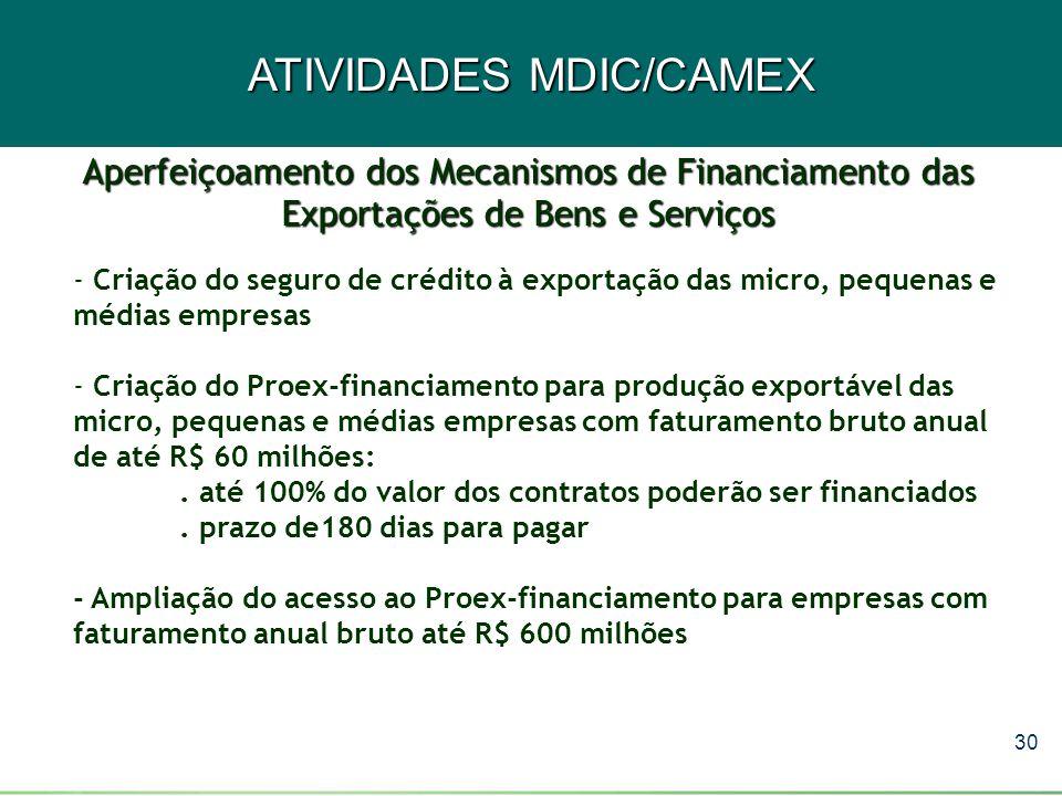 30 ATIVIDADES MDIC/CAMEX - Criação do seguro de crédito à exportação das micro, pequenas e médias empresas - Criação do Proex-financiamento para produ
