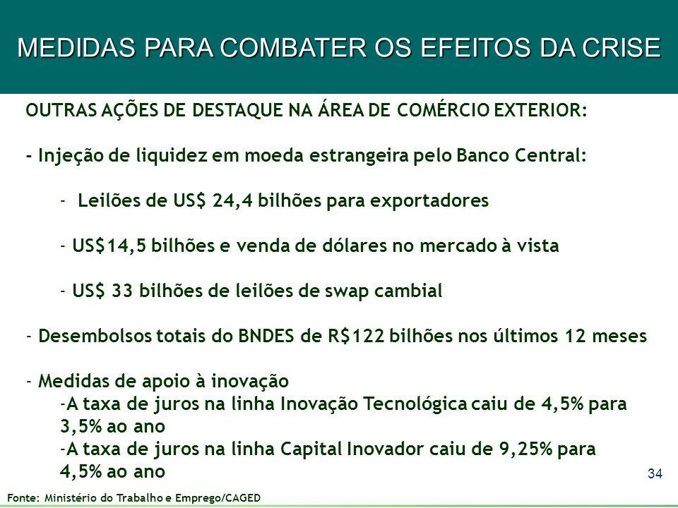 34 MEDIDAS PARA COMBATER OS EFEITOS DA CRISE OUTRAS AÇÕES DE DESTAQUE NA ÁREA DE COMÉRCIO EXTERIOR: - Injeção de liquidez em moeda estrangeira pelo Ba