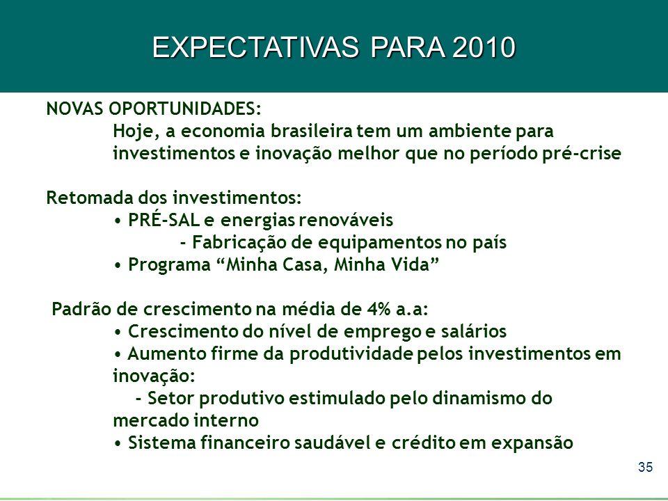 35 EXPECTATIVAS PARA 2010 NOVAS OPORTUNIDADES: Hoje, a economia brasileira tem um ambiente para investimentos e inovação melhor que no período pré-cri