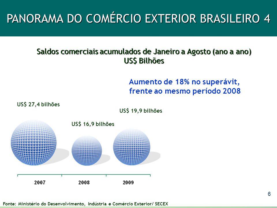 7 Variação das Exportações Brasileiras por Categoria de Produto PANORAMA DO COMÉRCIO EXTERIOR BRASILEIRO 5 Fonte: Ministério do Desenvolvimento, Indústria e Comércio Exterior/ SECEX