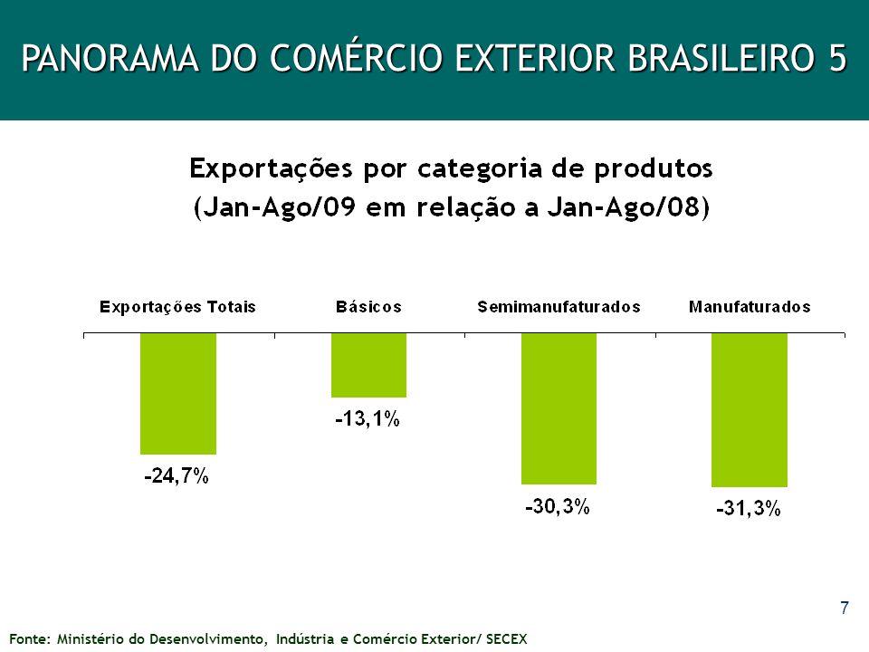 8 Exportações Brasileiras por Categoria de Produto Participação dos produtos nas exportações (Janeiro a Agosto de 2009) PANORAMA DO COMÉRCIO EXTERIOR BRASILEIRO 6 Fonte: Ministério do Desenvolvimento, Indústria e Comércio Exterior/ SECEX