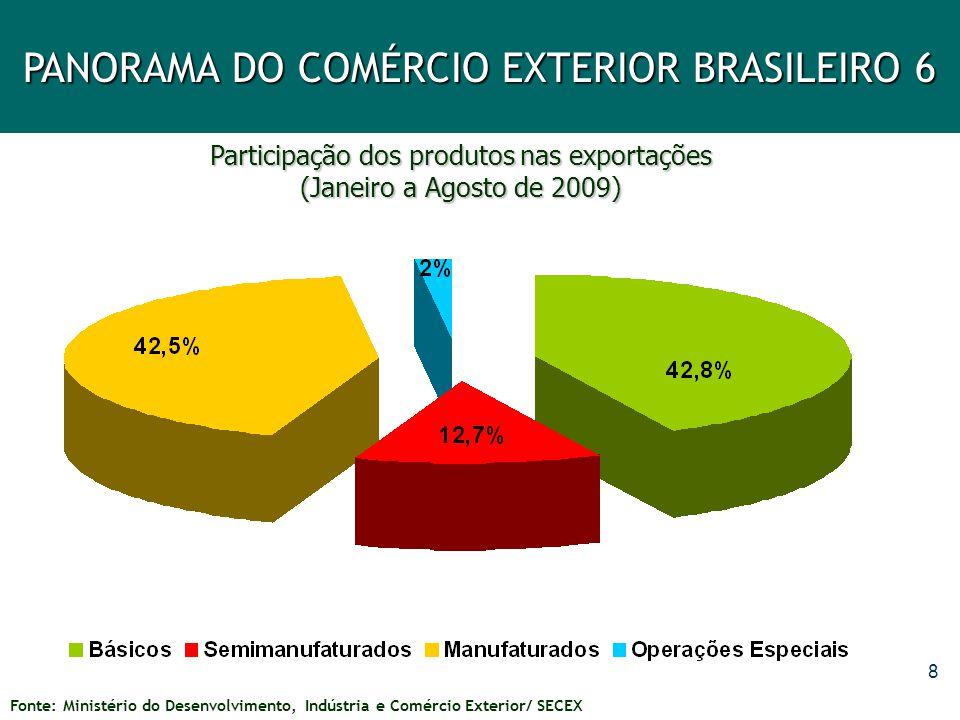 8 Exportações Brasileiras por Categoria de Produto Participação dos produtos nas exportações (Janeiro a Agosto de 2009) PANORAMA DO COMÉRCIO EXTERIOR