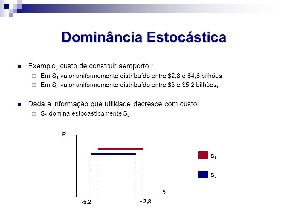Dominância Estocástica Exemplo, custo de construir aeroporto :  Em S 1 valor uniformemente distribuído entre $2,8 e $4,8 bilhões;  Em S 2 valor uniformemente distribuído entre $3 e $5,2 bilhões; Dada a informação que utilidade decresce com custo:  S 1 domina estocasticamente S 2 $ - 2,8 -5.2 P S1S1 S2S2