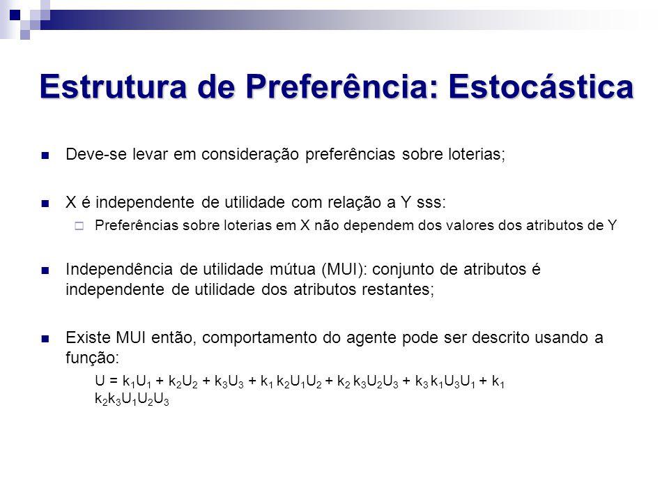 Estrutura de Preferência: Estocástica Deve-se levar em consideração preferências sobre loterias; X é independente de utilidade com relação a Y sss:  Preferências sobre loterias em X não dependem dos valores dos atributos de Y Independência de utilidade mútua (MUI): conjunto de atributos é independente de utilidade dos atributos restantes; Existe MUI então, comportamento do agente pode ser descrito usando a função: U = k 1 U 1 + k 2 U 2 + k 3 U 3 + k 1 k 2 U 1 U 2 + k 2 k 3 U 2 U 3 + k 3 k 1 U 3 U 1 + k 1 k 2 k 3 U 1 U 2 U 3