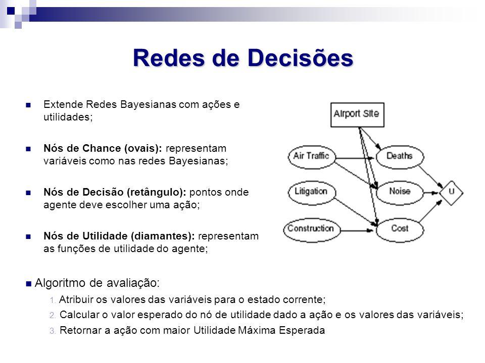Redes de Decisões Extende Redes Bayesianas com ações e utilidades; Nós de Chance (ovais): representam variáveis como nas redes Bayesianas; Nós de Decisão (retângulo): pontos onde agente deve escolher uma ação; Nós de Utilidade (diamantes): representam as funções de utilidade do agente; Algoritmo de avaliação: 1.