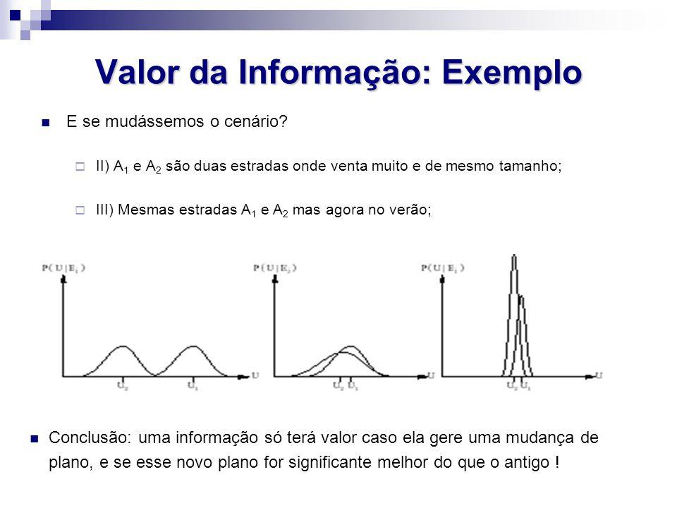 Valor da Informação: Exemplo E se mudássemos o cenário.