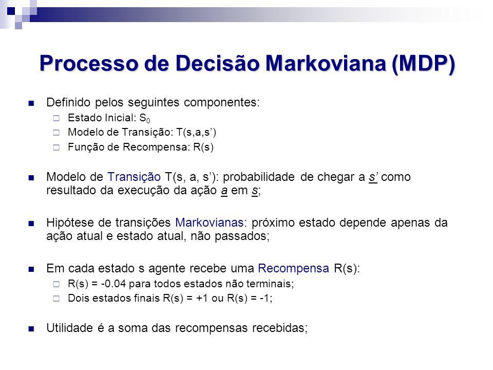 Processo de Decisão Markoviana (MDP) Definido pelos seguintes componentes:  Estado Inicial: S 0  Modelo de Transição: T(s,a,s')  Função de Recompensa: R(s) Modelo de Transição T(s, a, s'): probabilidade de chegar a s' como resultado da execução da ação a em s; Hipótese de transições Markovianas: próximo estado depende apenas da ação atual e estado atual, não passados; Em cada estado s agente recebe uma Recompensa R(s):  R(s) = -0.04 para todos estados não terminais;  Dois estados finais R(s) = +1 ou R(s) = -1; Utilidade é a soma das recompensas recebidas;