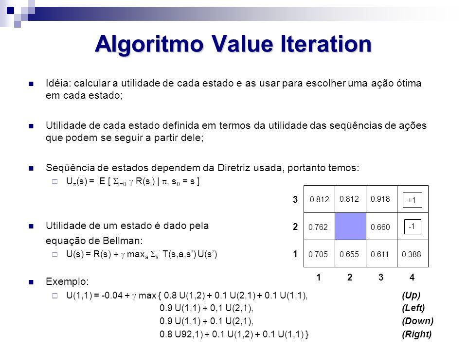 Algoritmo Value Iteration Idéia: calcular a utilidade de cada estado e as usar para escolher uma ação ótima em cada estado; Utilidade de cada estado definida em termos da utilidade das seqüências de ações que podem se seguir a partir dele; Seqüência de estados dependem da Diretriz usada, portanto temos:  U  (s) = E [  t=0  R(s t ) | , s 0 = s ] Utilidade de um estado é dado pela equação de Bellman:  U(s) = R(s) +  max a  s ' T(s,a,s') U(s') Exemplo:  U(1,1) = -0.04 +  max { 0.8 U(1,2) + 0.1 U(2,1) + 0.1 U(1,1),(Up) 0.9 U(1,1) + 0,1 U(2,1),(Left) 0.9 U(1,1) + 0.1 U(2,1),(Down) 0.8 U92,1) + 0.1 U(1,2) + 0.1 U(1,1) }(Right) 1243 3 2 1 0.812 0.762 0.705 0.8120.918 0.660 +1 0.6550.6110.388