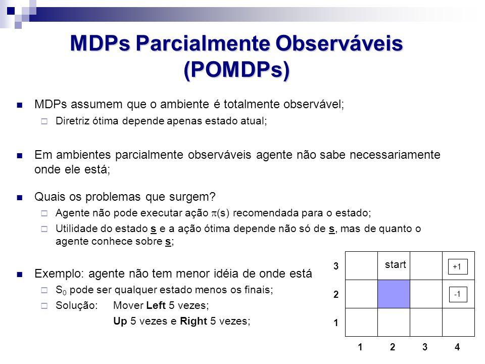 MDPs Parcialmente Observáveis (POMDPs) MDPs assumem que o ambiente é totalmente observável;  Diretriz ótima depende apenas estado atual; Em ambientes parcialmente observáveis agente não sabe necessariamente onde ele está; Quais os problemas que surgem.