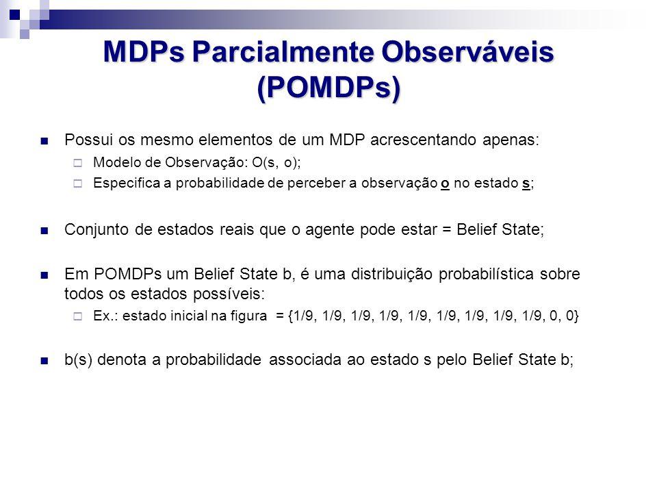 MDPs Parcialmente Observáveis (POMDPs) Possui os mesmo elementos de um MDP acrescentando apenas:  Modelo de Observação: O(s, o);  Especifica a probabilidade de perceber a observação o no estado s; Conjunto de estados reais que o agente pode estar = Belief State; Em POMDPs um Belief State b, é uma distribuição probabilística sobre todos os estados possíveis:  Ex.: estado inicial na figura = {1/9, 1/9, 1/9, 1/9, 1/9, 1/9, 1/9, 1/9, 1/9, 0, 0} b(s) denota a probabilidade associada ao estado s pelo Belief State b;