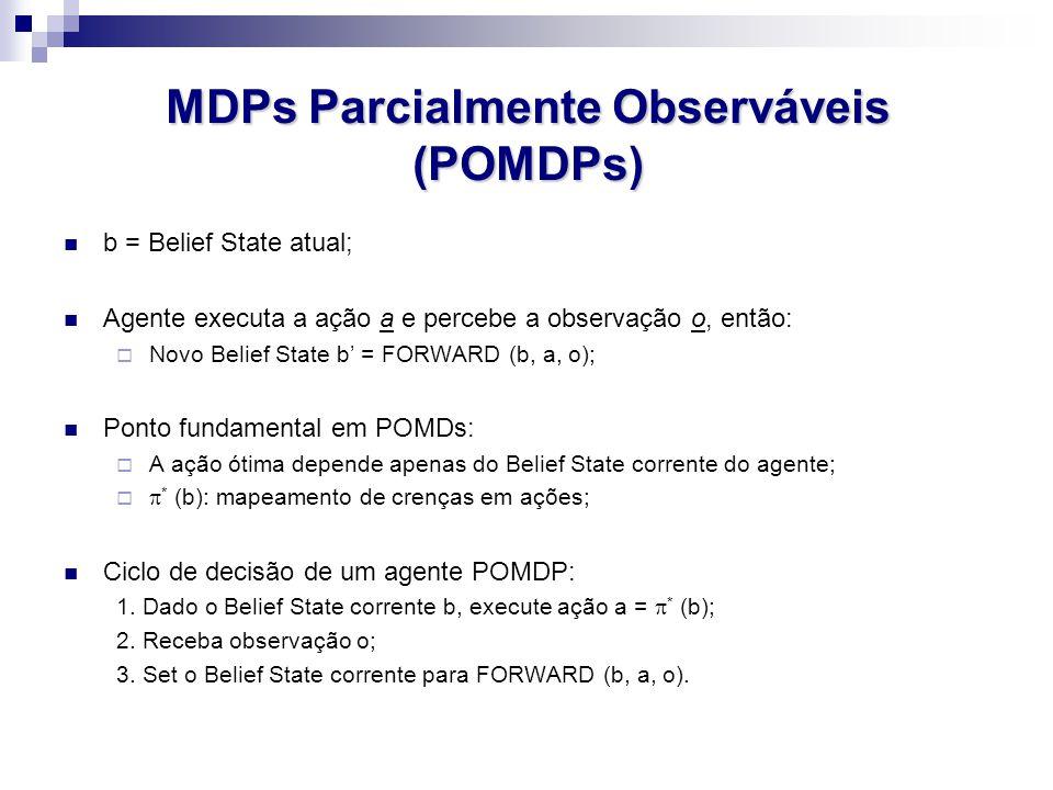 MDPs Parcialmente Observáveis (POMDPs) b = Belief State atual; Agente executa a ação a e percebe a observação o, então:  Novo Belief State b' = FORWARD (b, a, o); Ponto fundamental em POMDs:  A ação ótima depende apenas do Belief State corrente do agente;   * (b): mapeamento de crenças em ações; Ciclo de decisão de um agente POMDP: 1.