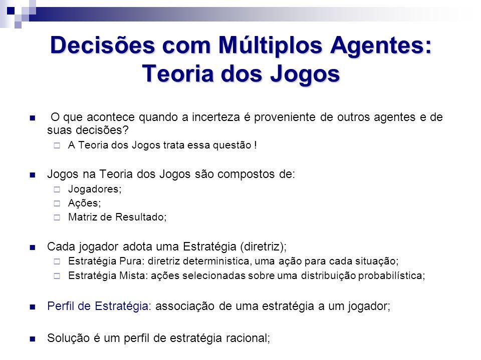 Decisões com Múltiplos Agentes: Teoria dos Jogos O que acontece quando a incerteza é proveniente de outros agentes e de suas decisões.