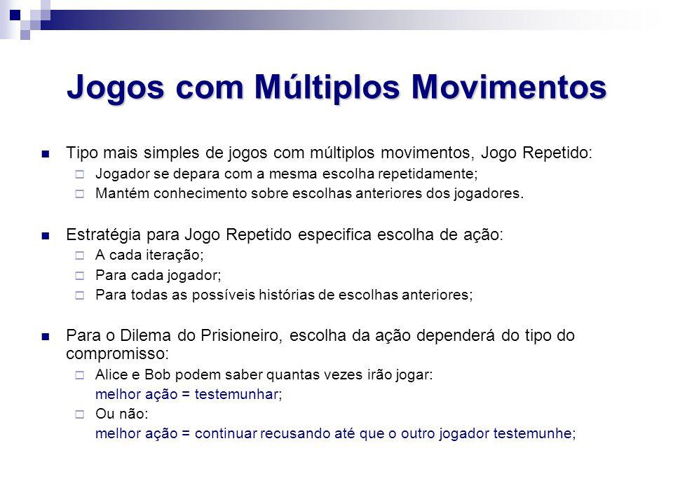 Jogos com Múltiplos Movimentos Tipo mais simples de jogos com múltiplos movimentos, Jogo Repetido:  Jogador se depara com a mesma escolha repetidamente;  Mantém conhecimento sobre escolhas anteriores dos jogadores.