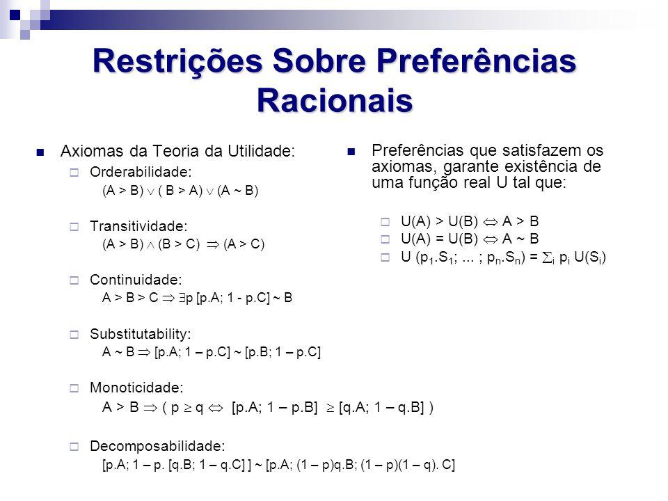 Restrições Sobre Preferências Racionais Axiomas da Teoria da Utilidade:  Orderabilidade: (A > B)  ( B > A)  (A ~ B)  Transitividade: (A > B)  (B > C)  (A > C)  Continuidade: A > B > C   p [p.A; 1 - p.C] ~ B  Substitutability: A ~ B  [p.A; 1 – p.C] ~ [p.B; 1 – p.C]  Monoticidade: A > B  ( p  q  [p.A; 1 – p.B]  [q.A; 1 – q.B] )  Decomposabilidade: [p.A; 1 – p.