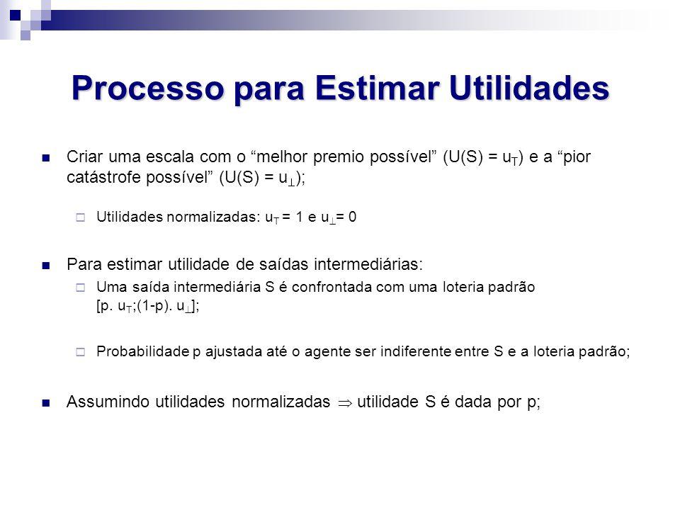 Processo para Estimar Utilidades Criar uma escala com o melhor premio possível (U(S) = u T ) e a pior catástrofe possível (U(S) = u  );  Utilidades normalizadas: u T = 1 e u  = 0 Para estimar utilidade de saídas intermediárias:  Uma saída intermediária S é confrontada com uma loteria padrão [p.