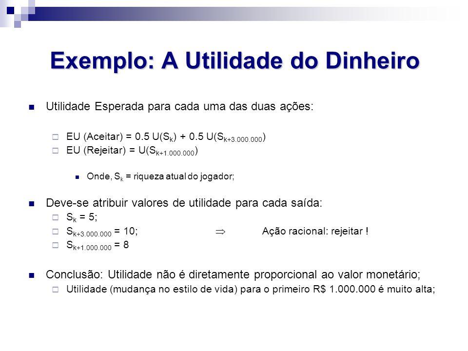 Exemplo: A Utilidade do Dinheiro Utilidade Esperada para cada uma das duas ações:  EU (Aceitar) = 0.5 U(S k ) + 0.5 U(S k+3.000.000 )  EU (Rejeitar) = U(S k+1.000.000 ) Onde, S k = riqueza atual do jogador; Deve-se atribuir valores de utilidade para cada saída:  S k = 5;  S k+3.000.000 = 10;  Ação racional: rejeitar .