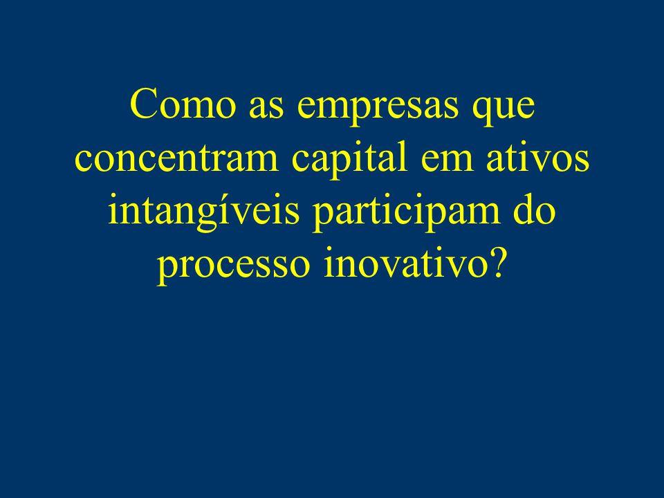 Como as empresas que concentram capital em ativos intangíveis participam do processo inovativo