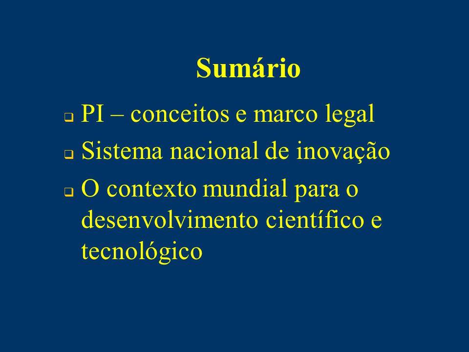 Sumário  PI – conceitos e marco legal  Sistema nacional de inovação  O contexto mundial para o desenvolvimento científico e tecnológico