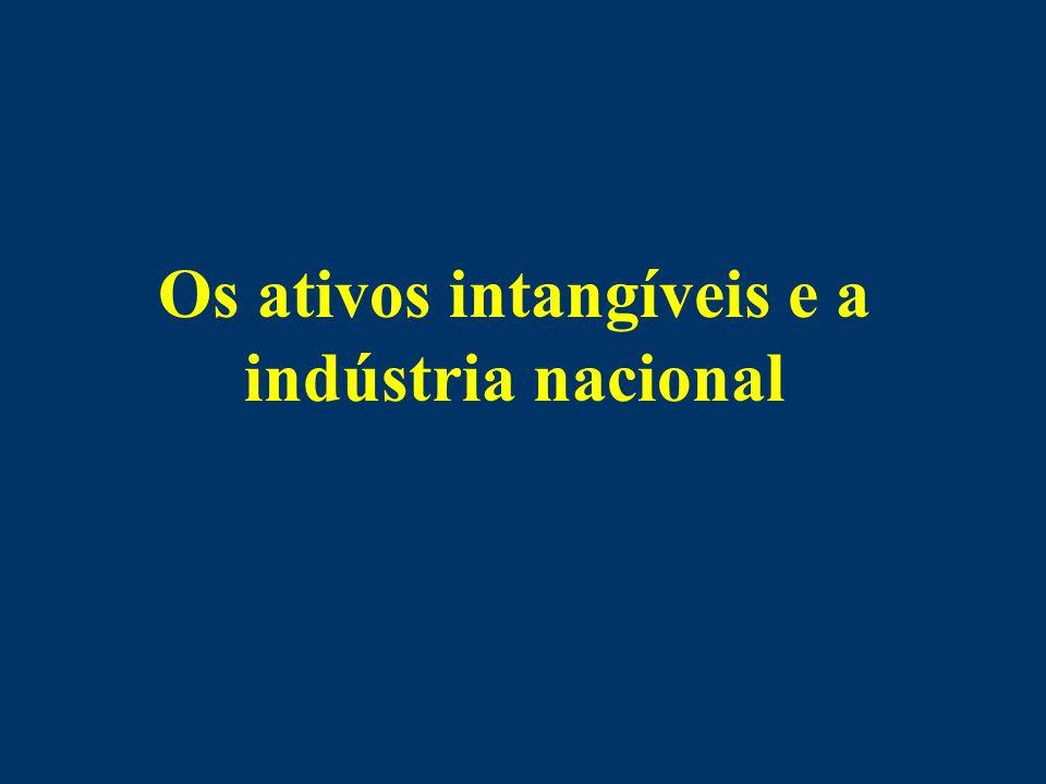 Os ativos intangíveis e a indústria nacional
