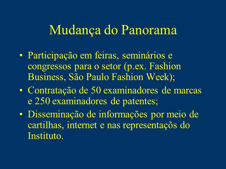 Mudança do Panorama Participação em feiras, seminários e congressos para o setor (p.ex.