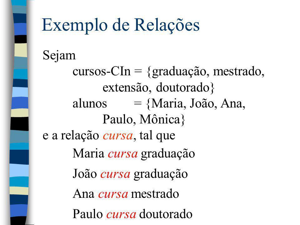Exemplo de Relações Sejam cursos-CIn = {graduação, mestrado, extensão, doutorado} alunos = {Maria, João, Ana, Paulo, Mônica} e a relação cursa, tal qu