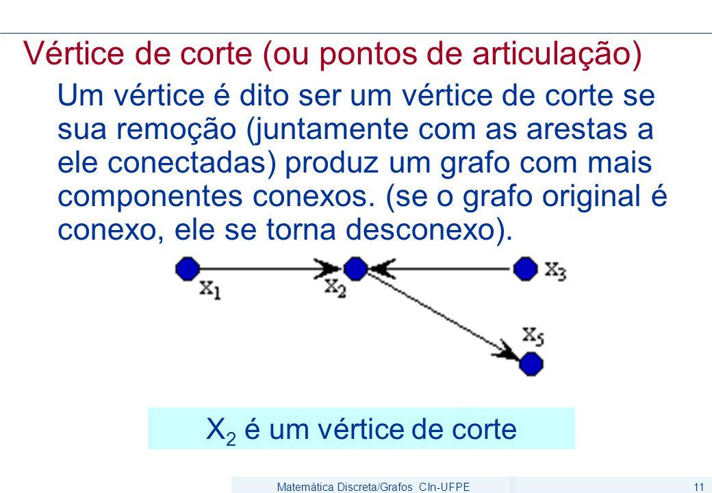 Matemática Discreta/Grafos CIn-UFPE11 Vértice de corte (ou pontos de articulação) Um vértice é dito ser um vértice de corte se sua remoção (juntamente