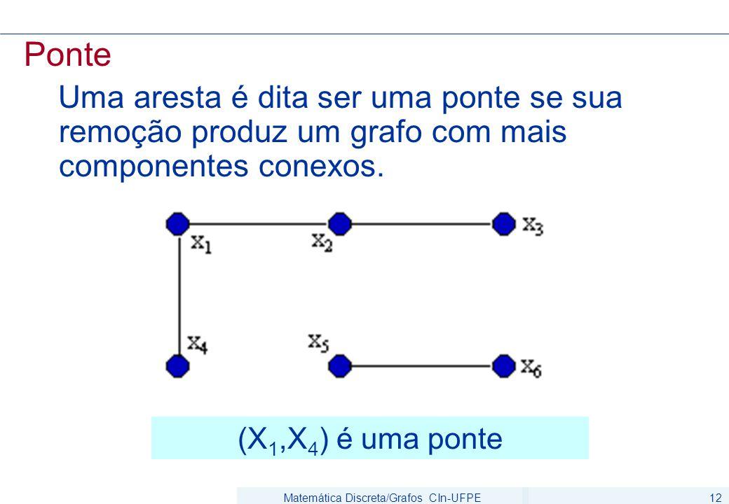 Matemática Discreta/Grafos CIn-UFPE12 Ponte Uma aresta é dita ser uma ponte se sua remoção produz um grafo com mais componentes conexos. (X 1,X 4 ) é