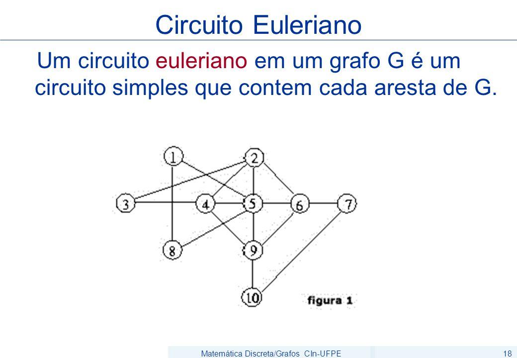 Matemática Discreta/Grafos CIn-UFPE18 Um circuito euleriano em um grafo G é um circuito simples que contem cada aresta de G. Circuito Euleriano