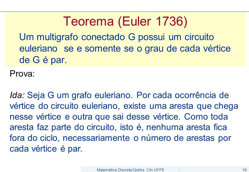 Matemática Discreta/Grafos CIn-UFPE19 Teorema (Euler 1736) Um multigrafo conectado G possui um circuito euleriano se e somente se o grau de cada vérti