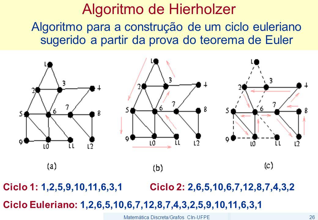 Matemática Discreta/Grafos CIn-UFPE26 Algoritmo de Hierholzer Algoritmo para a construção de um ciclo euleriano sugerido a partir da prova do teorema