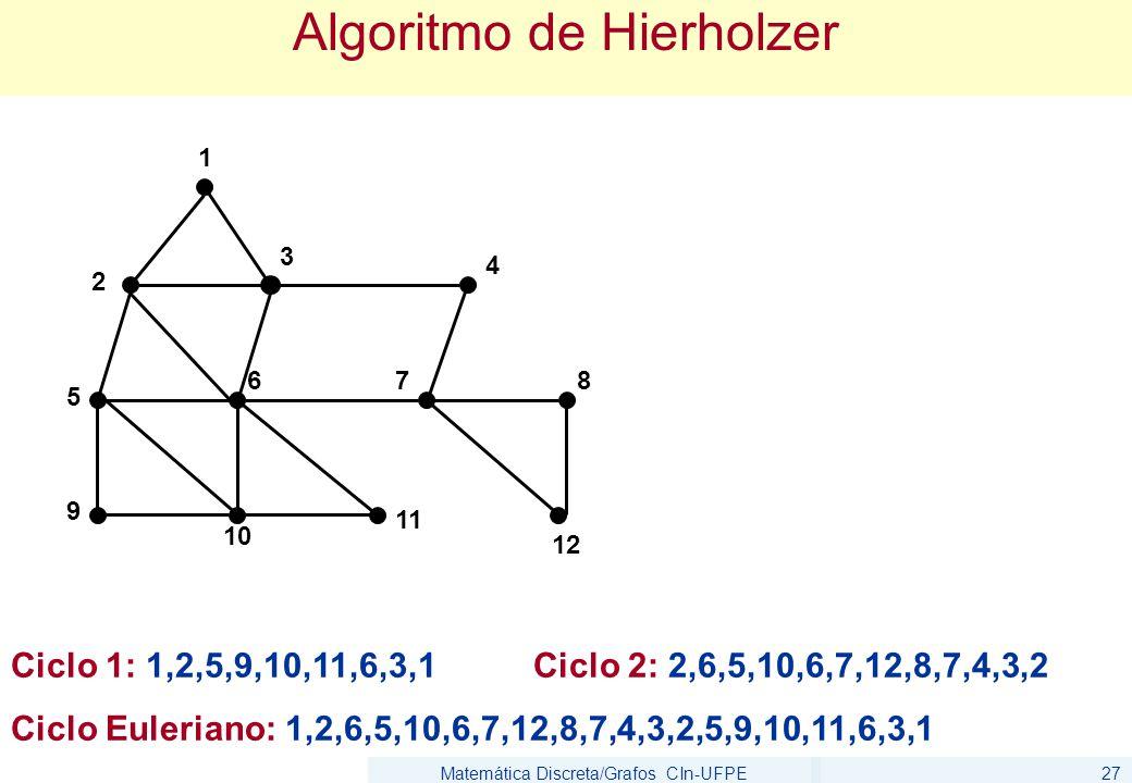 Matemática Discreta/Grafos CIn-UFPE27 Algoritmo de Hierholzer Ciclo 1: 1,2,5,9,10,11,6,3,1Ciclo 2: 2,6,5,10,6,7,12,8,7,4,3,2 Ciclo Euleriano: 1,2,6,5,