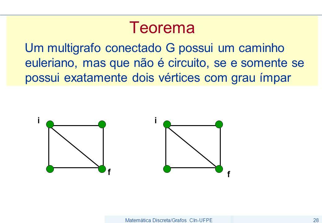 Matemática Discreta/Grafos CIn-UFPE28 Teorema Um multigrafo conectado G possui um caminho euleriano, mas que não é circuito, se e somente se possui ex