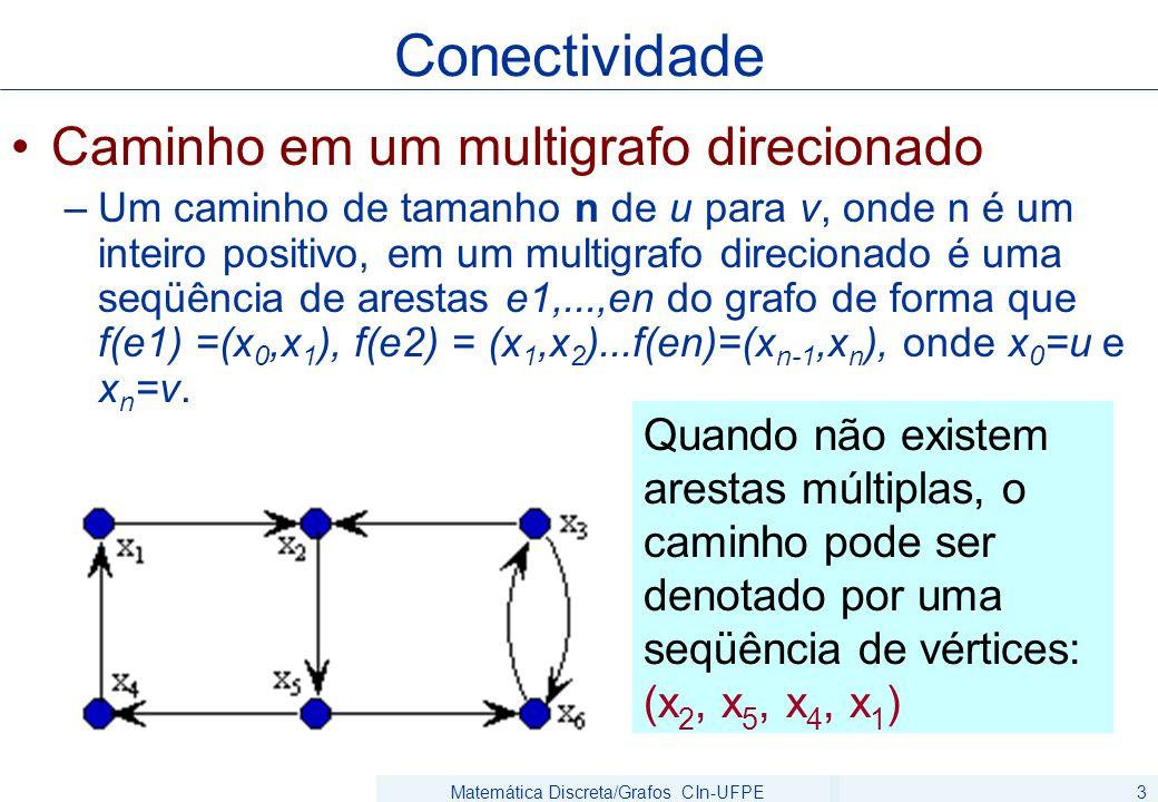 Matemática Discreta/Grafos CIn-UFPE14 Grafo fracamente conexo Um grafo direcionado G(V,A) é chamado de fracamente conexo se existe um caminho entre cada par de vértices no grafo não orientado subjacente.