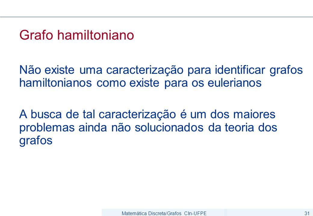 Matemática Discreta/Grafos CIn-UFPE31 Grafo hamiltoniano Não existe uma caracterização para identificar grafos hamiltonianos como existe para os euler