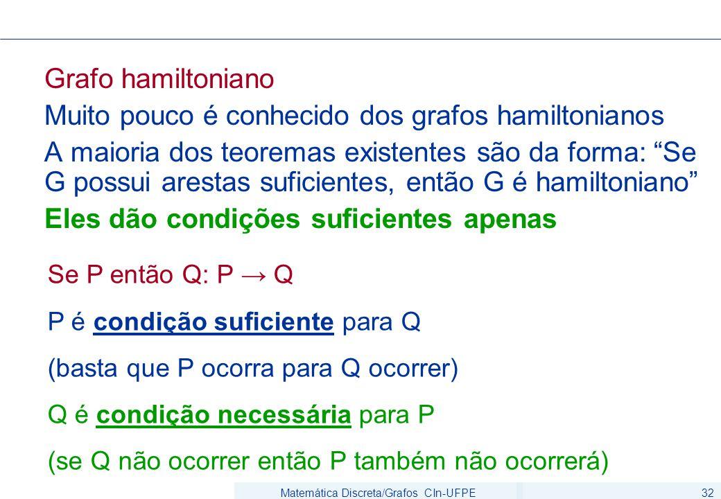 Matemática Discreta/Grafos CIn-UFPE32 Grafo hamiltoniano Muito pouco é conhecido dos grafos hamiltonianos A maioria dos teoremas existentes são da for