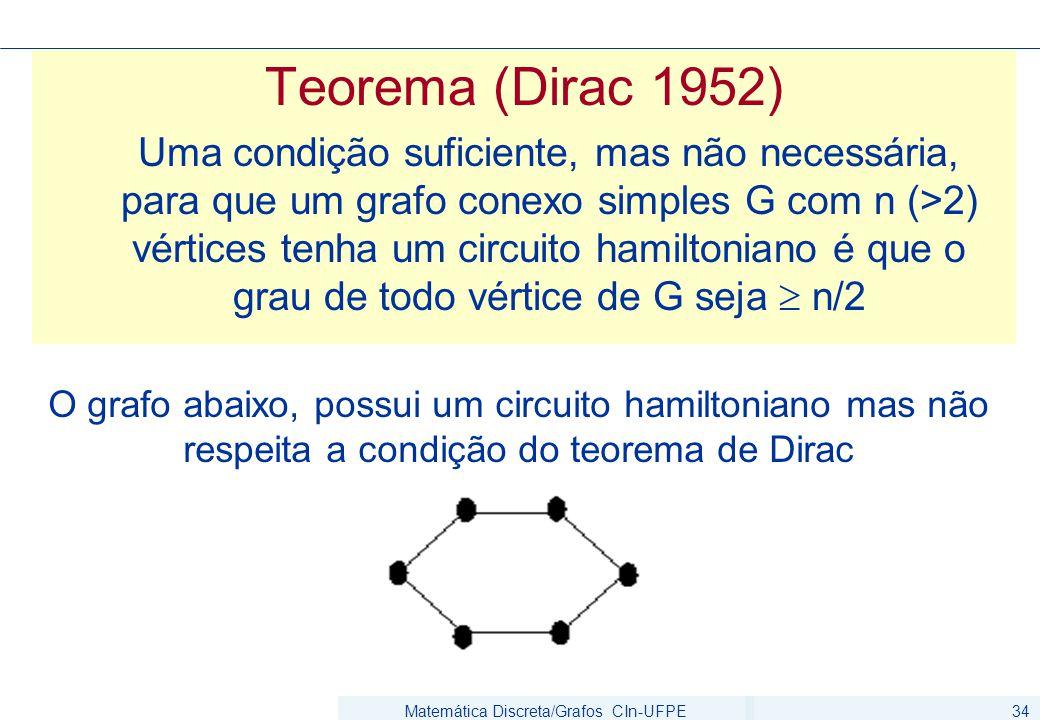 Matemática Discreta/Grafos CIn-UFPE34 Teorema (Dirac 1952) Uma condição suficiente, mas não necessária, para que um grafo conexo simples G com n (>2)