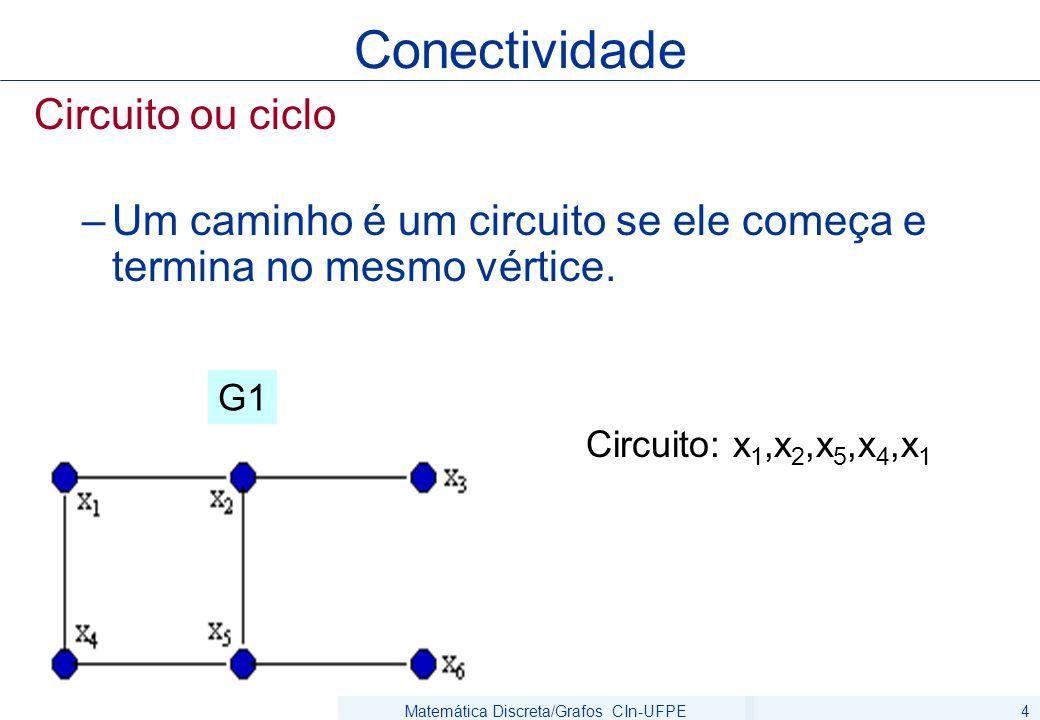 Matemática Discreta/Grafos CIn-UFPE4 Circuito ou ciclo –Um caminho é um circuito se ele começa e termina no mesmo vértice. G1 Conectividade Circuito: