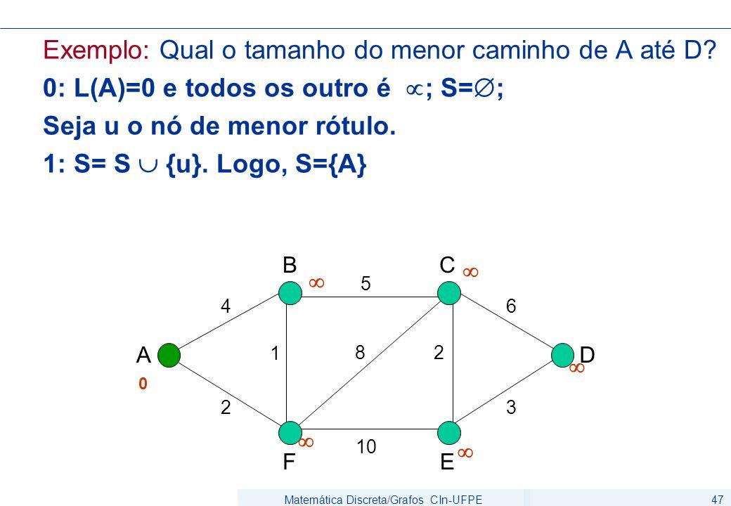 Matemática Discreta/Grafos CIn-UFPE47 Exemplo: Qual o tamanho do menor caminho de A até D? 0: L(A)=0 e todos os outro é  ; S=  ; Seja u o nó de meno