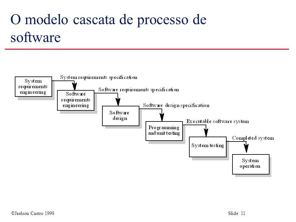 ©Jaelson Castro 1998 Slide 11 O modelo cascata de processo de software