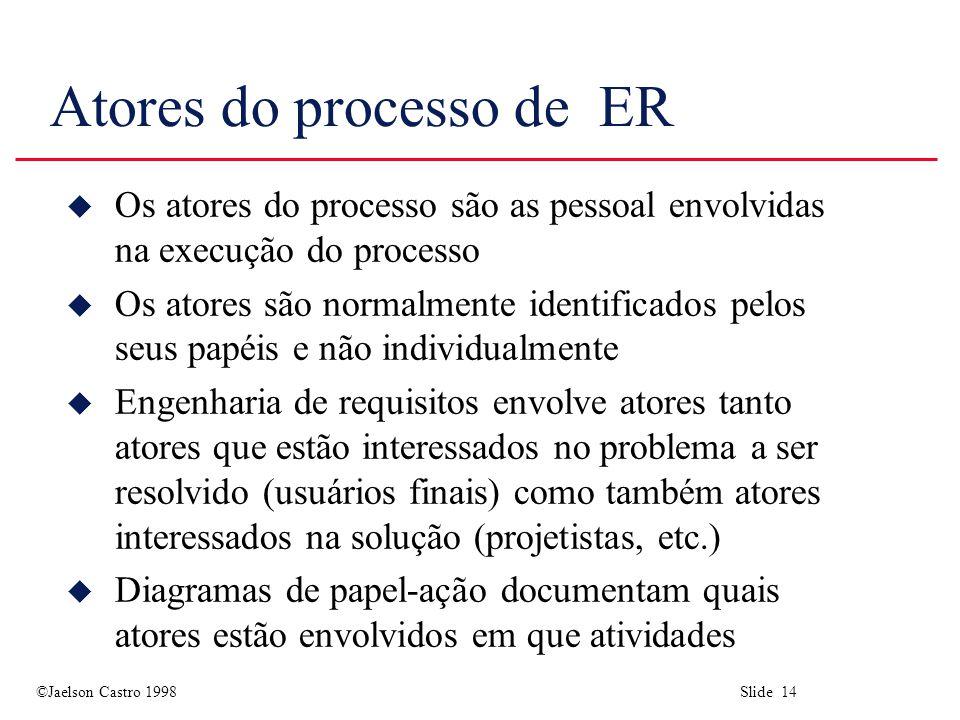 ©Jaelson Castro 1998 Slide 14 Atores do processo de ER u Os atores do processo são as pessoal envolvidas na execução do processo u Os atores são norma
