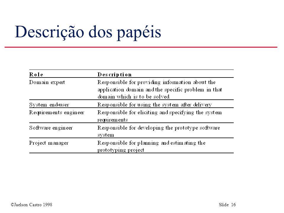 ©Jaelson Castro 1998 Slide 16 Descrição dos papéis
