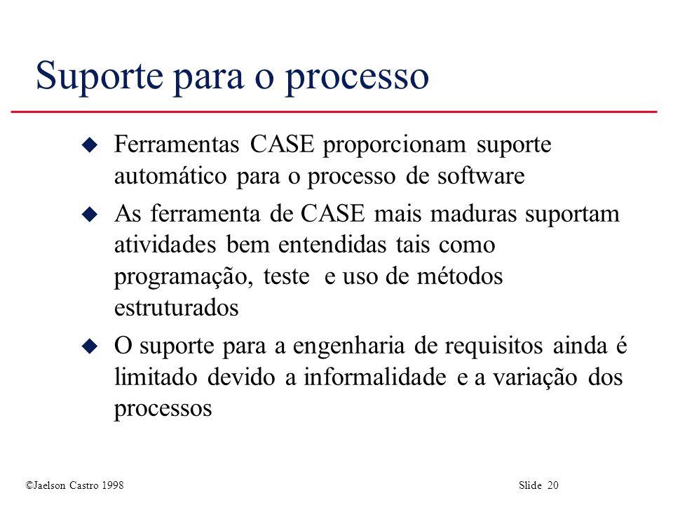 ©Jaelson Castro 1998 Slide 20 Suporte para o processo u Ferramentas CASE proporcionam suporte automático para o processo de software u As ferramenta d