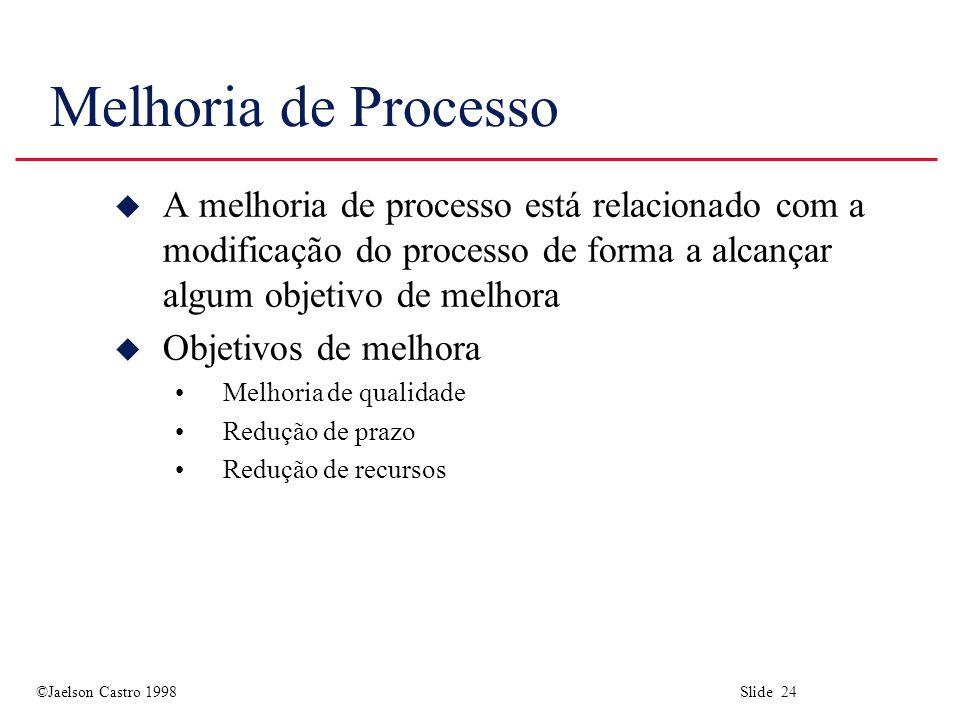 ©Jaelson Castro 1998 Slide 24 Melhoria de Processo u A melhoria de processo está relacionado com a modificação do processo de forma a alcançar algum objetivo de melhora u Objetivos de melhora Melhoria de qualidade Redução de prazo Redução de recursos