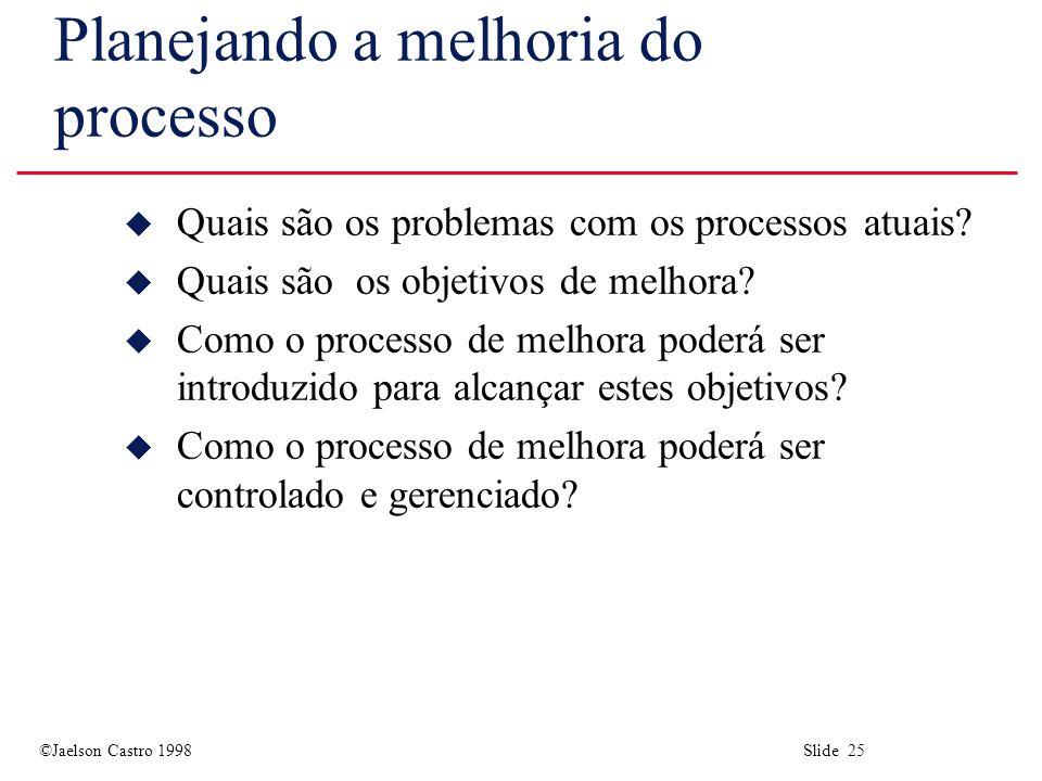 ©Jaelson Castro 1998 Slide 25 Planejando a melhoria do processo u Quais são os problemas com os processos atuais? u Quais são os objetivos de melhora?