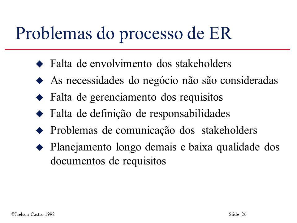 ©Jaelson Castro 1998 Slide 26 Problemas do processo de ER u Falta de envolvimento dos stakeholders u As necessidades do negócio não são consideradas u