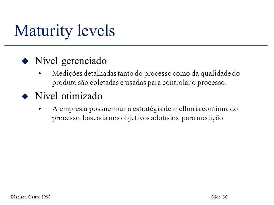 ©Jaelson Castro 1998 Slide 30 Maturity levels u Nível gerenciado Medições detalhadas tanto do processo como da qualidade do produto são coletadas e usadas para controlar o processo.