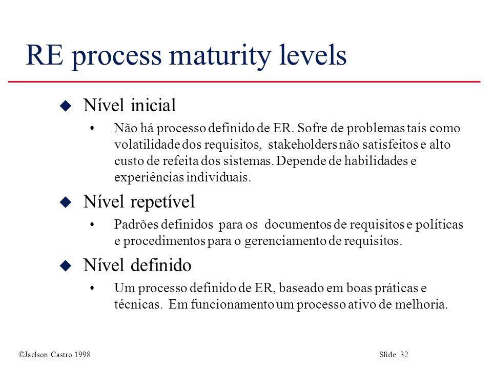 ©Jaelson Castro 1998 Slide 32 RE process maturity levels u Nível inicial Não há processo definido de ER. Sofre de problemas tais como volatilidade dos