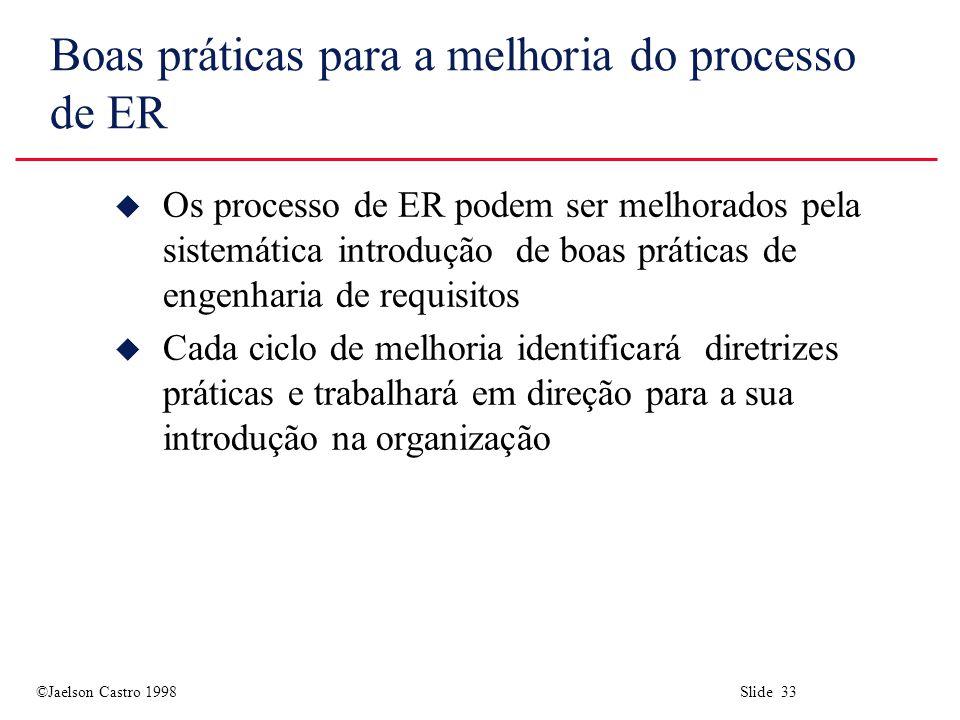 ©Jaelson Castro 1998 Slide 33 Boas práticas para a melhoria do processo de ER u Os processo de ER podem ser melhorados pela sistemática introdução de